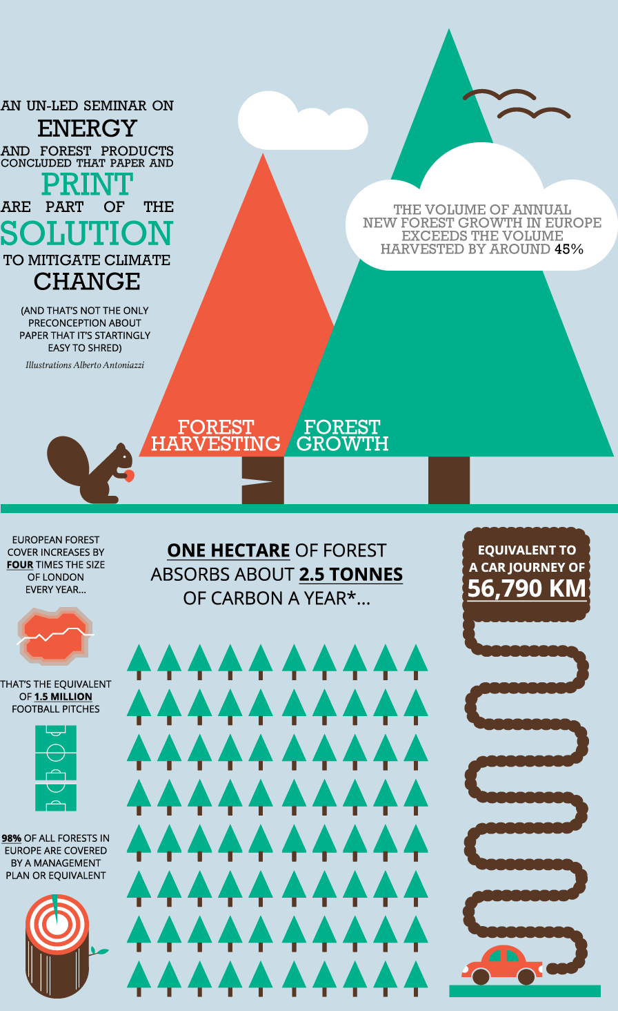 solution to environmental degradation pdf